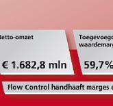 Link to detail page: Aalberts Industries Jaarverslag 2010
